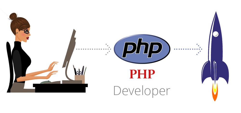 Hire Dedicated PHP Developers From Emphatic Technologies
