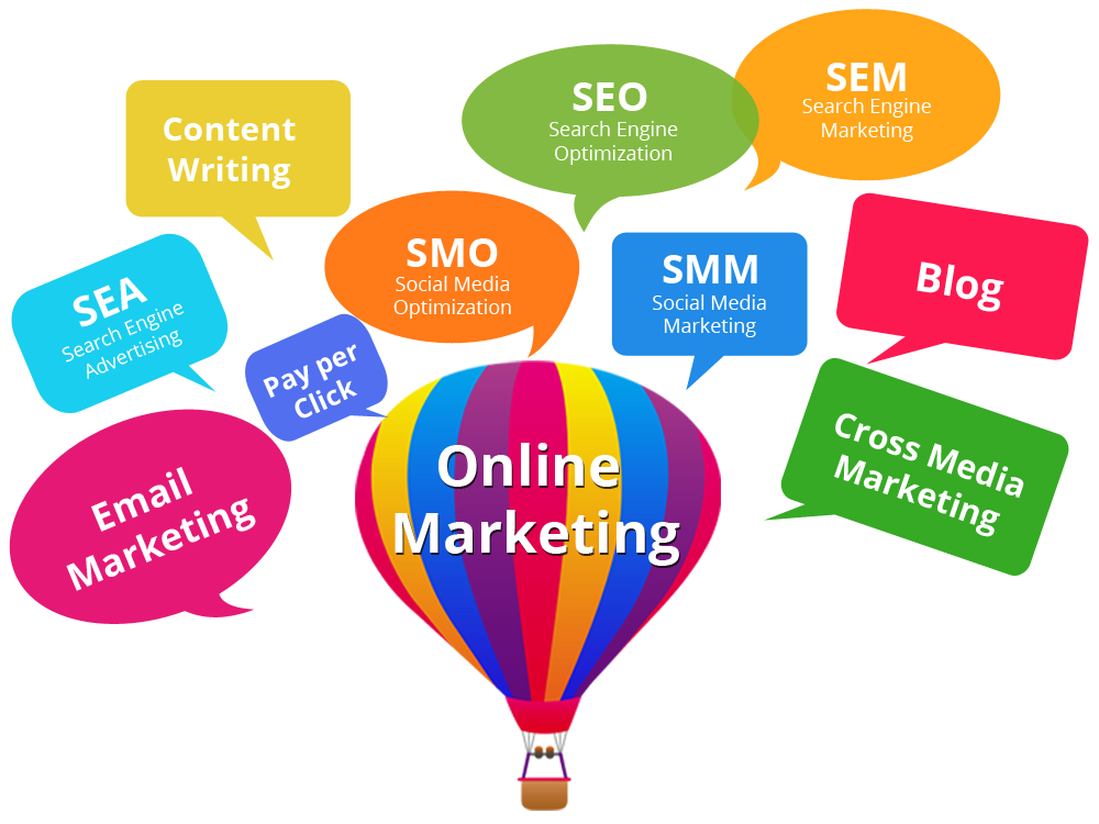 Online Marketing India, Online Internet Marketing India | Emphatic ...
